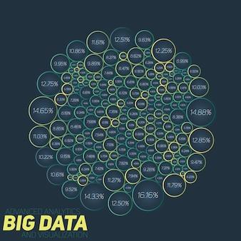 Okrągłe kolorowe wizualizacje big data. futurystyczna plansza. estetyka informacji. wizualna złożoność danych. złożona grafika wątków danych. reprezentacja w sieciach społecznościowych. abstrakcyjny wykres danych