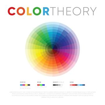 Okrągły szablon do teorii kolorów