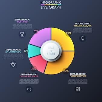 Okrągły wykres kołowy z kolorowymi sektorami o różnej wielkości, ikonami cienkiej linii, wskazaniem procentowym i polami tekstowymi. unikalny szablon projektu infographic.