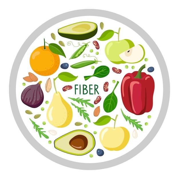 Okrągły znak z pokarmem błonnikowym makroskładniki pokarmowe pokarm bogaty w błonnik dla zdrowego odżywiania
