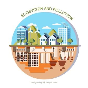 Okrężny ekosystem i zanieczyszczenie pojęcie