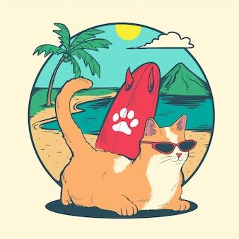 Opalanie kotów