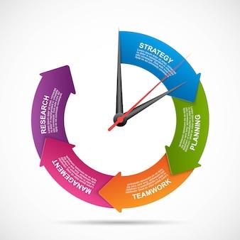 Opcje biznesowe infografika szablon projektu osi czasu