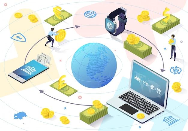Opcje z wykorzystaniem elektronicznego systemu płatności.