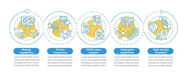 Oprogramowanie do przeglądania online zawiera szablon infografiki