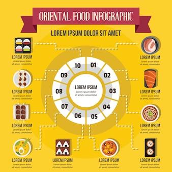 Orientalne jedzenie koncepcja infographic, płaski
