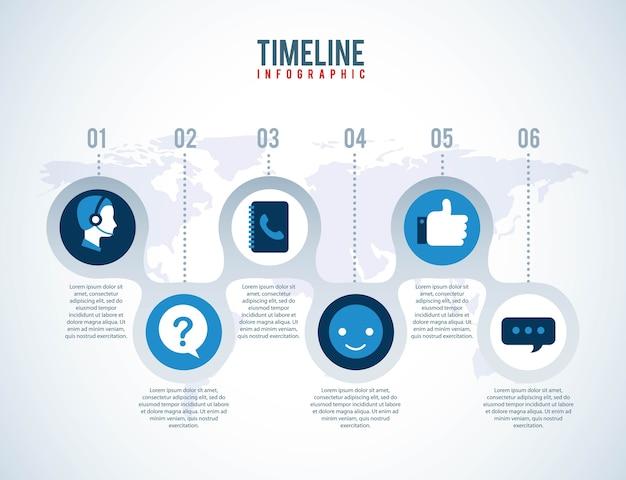Oś czasu infographic światowego call center wsparcie pracy