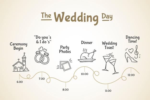 Oś czasu piękne ręcznie rysowane ślubu