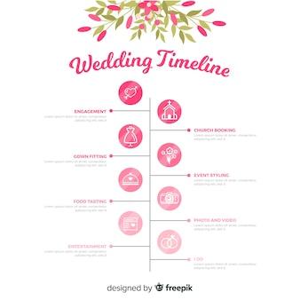 Oś czasu ślubu w szablonie styl liniowy