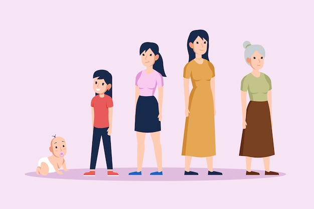 Osoba w różnym wieku