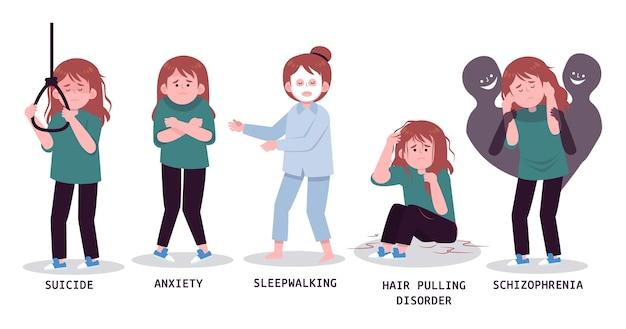 Osoby z problemami zdrowia psychicznego