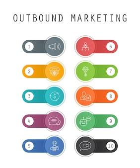 Outbound marketing modny szablon interfejsu użytkownika koncepcja z prostymi ikonami linii. zawiera takie przyciski jak konwersja, klient, generowanie leadów, cold calling i więcej