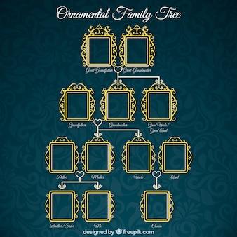 Ozdobne drzewo genealogiczne