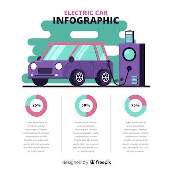 Płaski samochód elektryczny infografiki