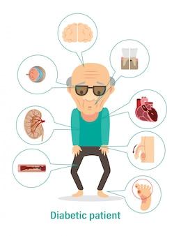 Pacjent z cukrzycą infografiki powikłań cukrzycy.