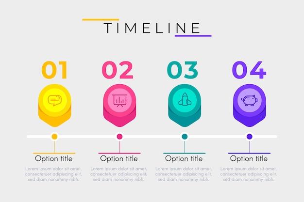 Pakiet infografikę osi czasu