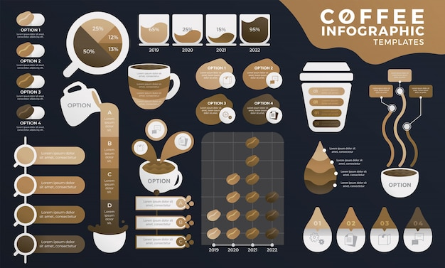 Pakiet kawy szablony infographic