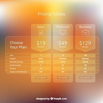 Pakiet tabeli cen