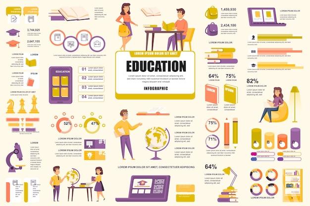 Pakiet zawiera infografikę edukacyjną online, elementy ui, ux, kit