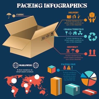 Pakowanie plakat infografiki