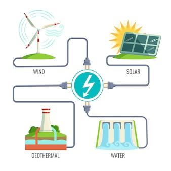 Paliwa kopalne i zestaw ikon typów energii generacji.