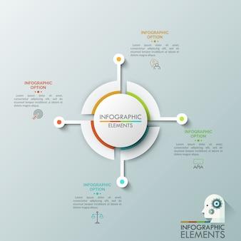 Papierowy biały okrągły schemat podzielony na cztery równe części połączone cienkimi liniami ikon i pól tekstowych. wizualizacja cyklicznego procesu biznesowego w czterech krokach.
