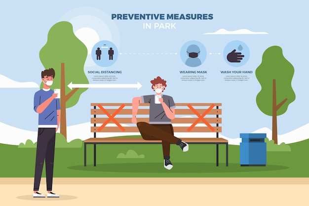 Parkowe środki zapobiegawcze