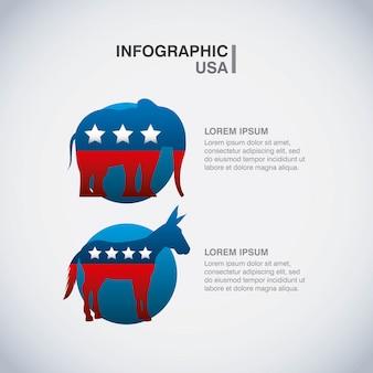 Partie polityczne usa są infograhiczne