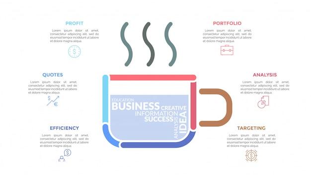 Parująca filiżanka kawy składała się z kolorowych linii z chmurą słów wewnątrz otoczoną ikonami i polami tekstowymi. pojęcie śniadania biznesowego.