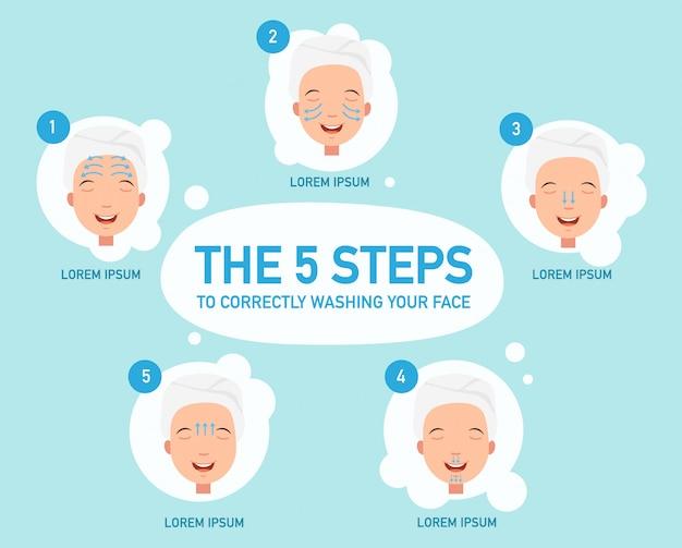 Pięć kroków do prawidłowego umycia twarzy