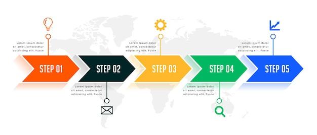 Pięć kroków kierunkowy projekt szablonu infografiki osi czasu
