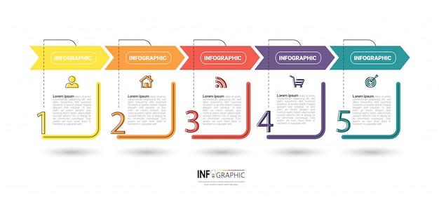 Pięć kroków osi czasu projekt infografiki