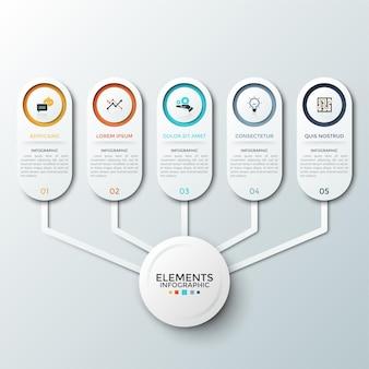 Pięć papierowych białych zaokrąglonych elementów z płaskimi symbolami i miejscem na tekst w środku, połączonych z okręgiem pośrodku. koncepcja 5 cech projektu startowego. plansza projekt układu.