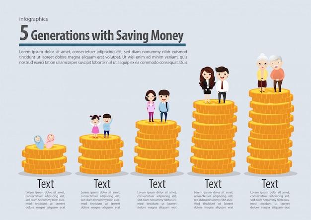 Pięć pokoleń z oszczędzaniem infographic kolekcji pieniędzy