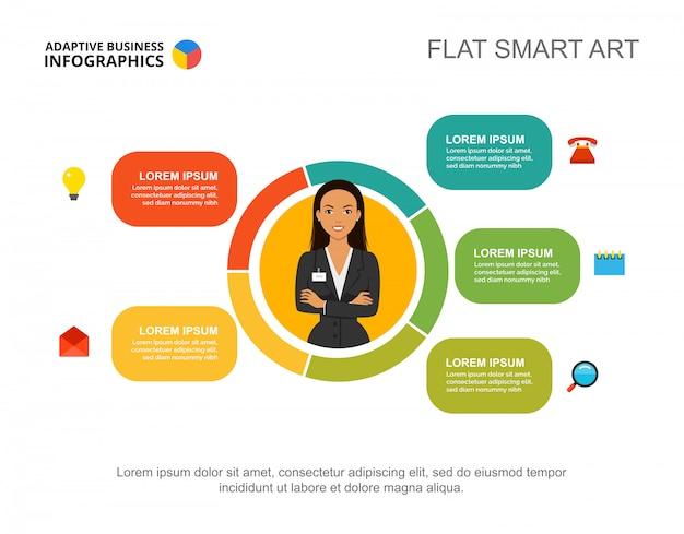 Pięć pomysłów szablon wykresu procesowego do prezentacji. wizualizacja danych biznesowych.