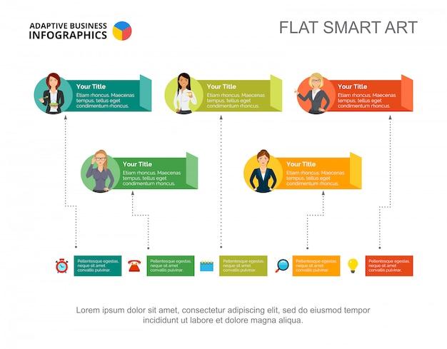 Pięć pracowników przetwarza szablon wykresu do prezentacji.