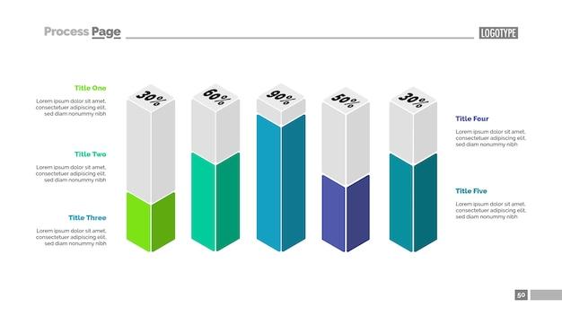 Pięć prezentacji wykresu kolumnowego 3d. wykres procentowy, diagram słupkowy, szablon slajdów