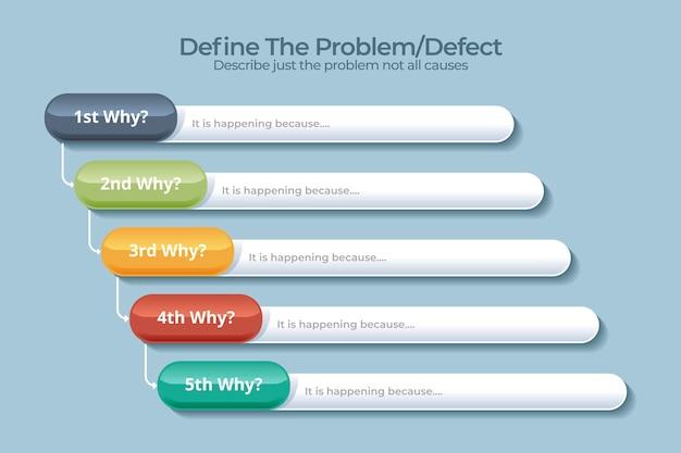 Pięć sposobów infographic koncepcja