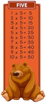 Pięciokrotny stół z niedźwiedziem