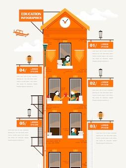 Piękny projekt szablonu infografiki edukacji z mieszkaniem