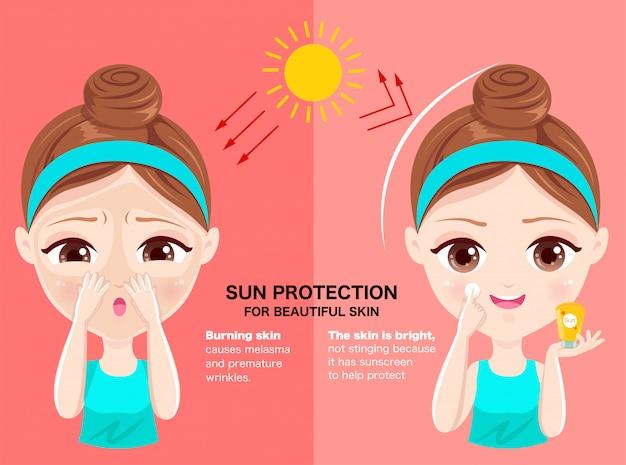Pielęgnacja skóry i ochrona przed słońcem