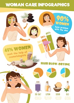 Pielęgnacja skóry kobiety infografiki