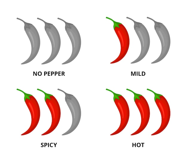 Pikantne papryczki chili. znaki poziomu przypraw, brak pieprzu i łagodne, gorące potrawy.