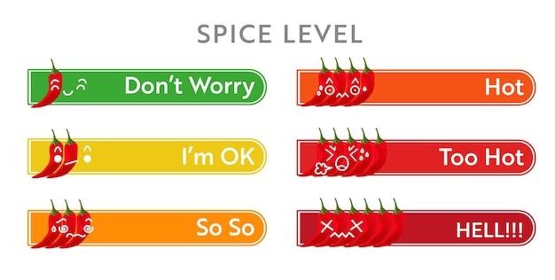 Pikantny Poziom Jedzenia. Skala Wytrzymałości Papryczki Chili. Infografika żywności. Premium Wektorów