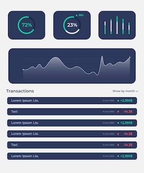 Pionowy panel administracyjny transakcji, szablon pulpitu nawigacyjnego finansów użytkownika ux ui