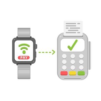 Płacenie za pomocą inteligentnego zegarka zbliżeniowego z technologią nfc