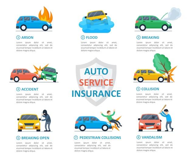 Plakat auto serwis ubezpieczenia samochodu