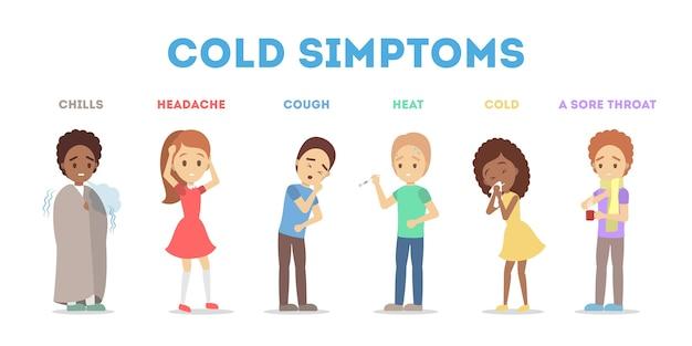 Plakat dotyczący objawów przeziębienia i grypy. gorączka i kaszel, ból gardła. idea leczenia i opieki zdrowotnej. ilustracja wektorowa płaski