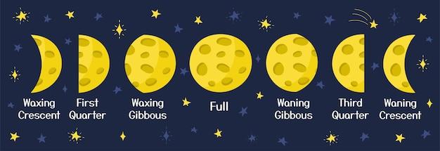Plakat fazy księżyca w stylu cartoon
