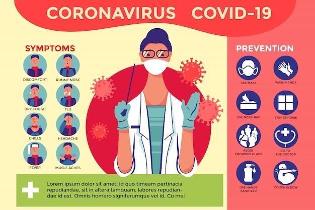 Plakat i infografika dotyczące środków zapobiegawczych przeciwko koronawirusowi